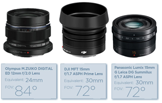 Interchangable lenses