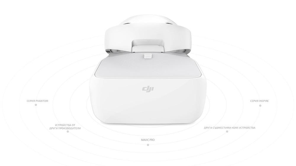 Свържете своите устройства към DJI Goggles