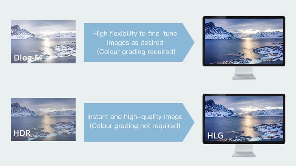 HDR видео на дрон Mavic 2 Pro